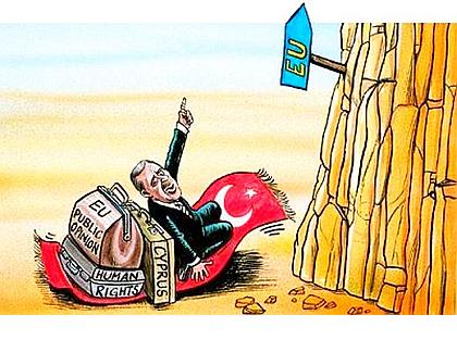 Türkei Beitritt In Die Eu