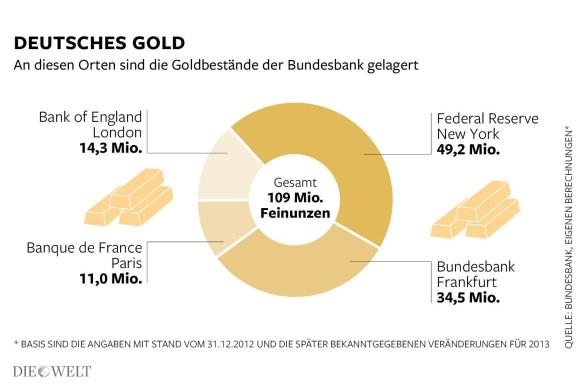 DWO-Deutsches-Gold-ms-A-3x2