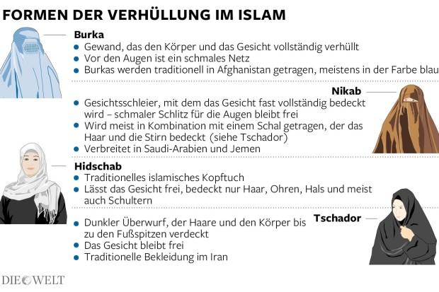 DWO-Islam-Verhu-llung-Aufm