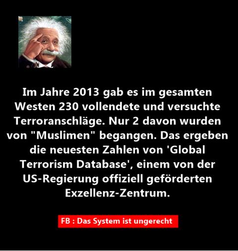 Muslimischer Terror